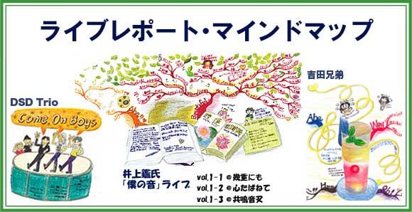 茂木葉子のマインドマップ