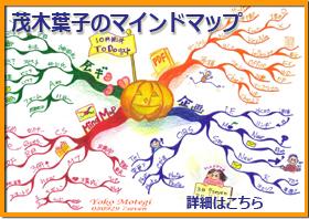 茂木葉子®マインドマップ