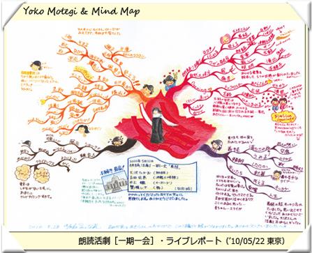 朗読活劇[一期一会]ライブレポートマインドマップ