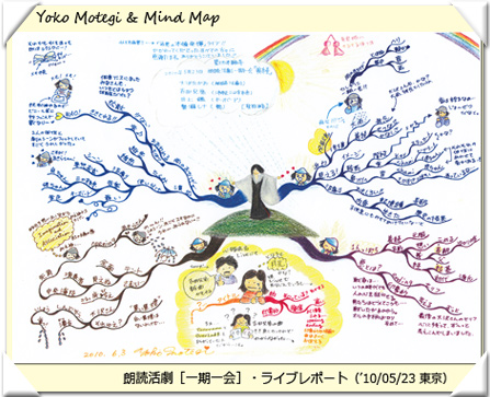 朗読活劇[一期一会]ライブレポートマインドマップ2