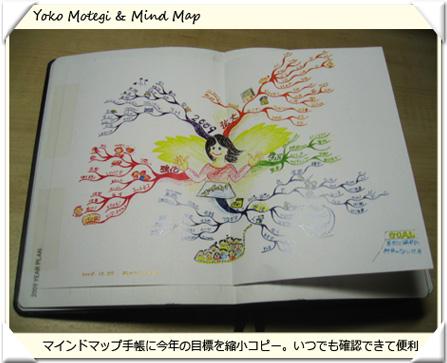 マインドマップ手帳のマインドマップ1