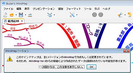 iMindMapの図